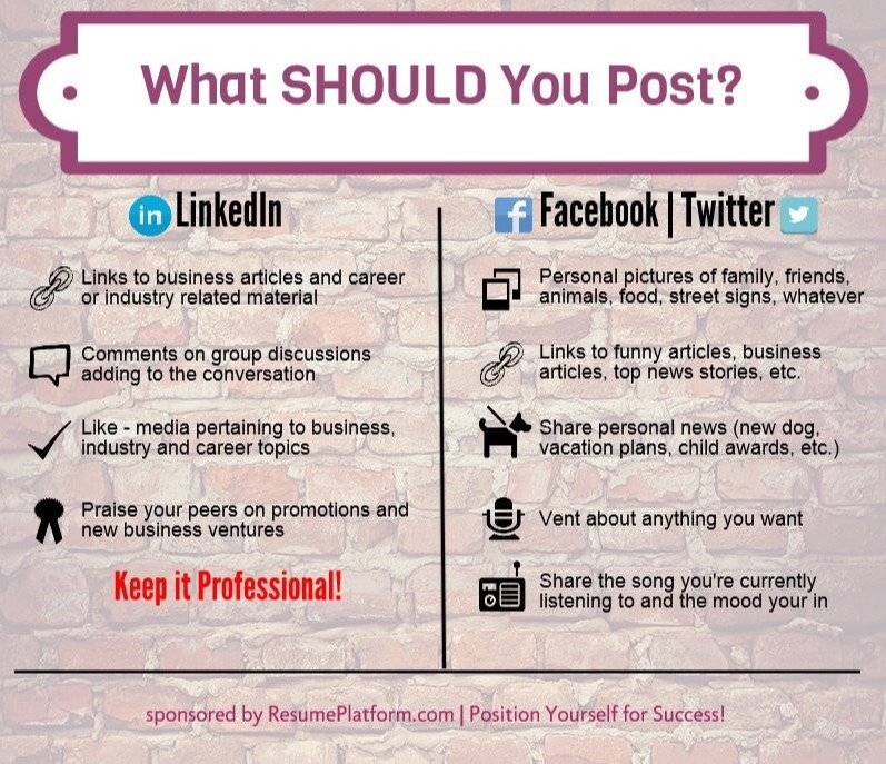 Just Ask…What SHOULD You Post?